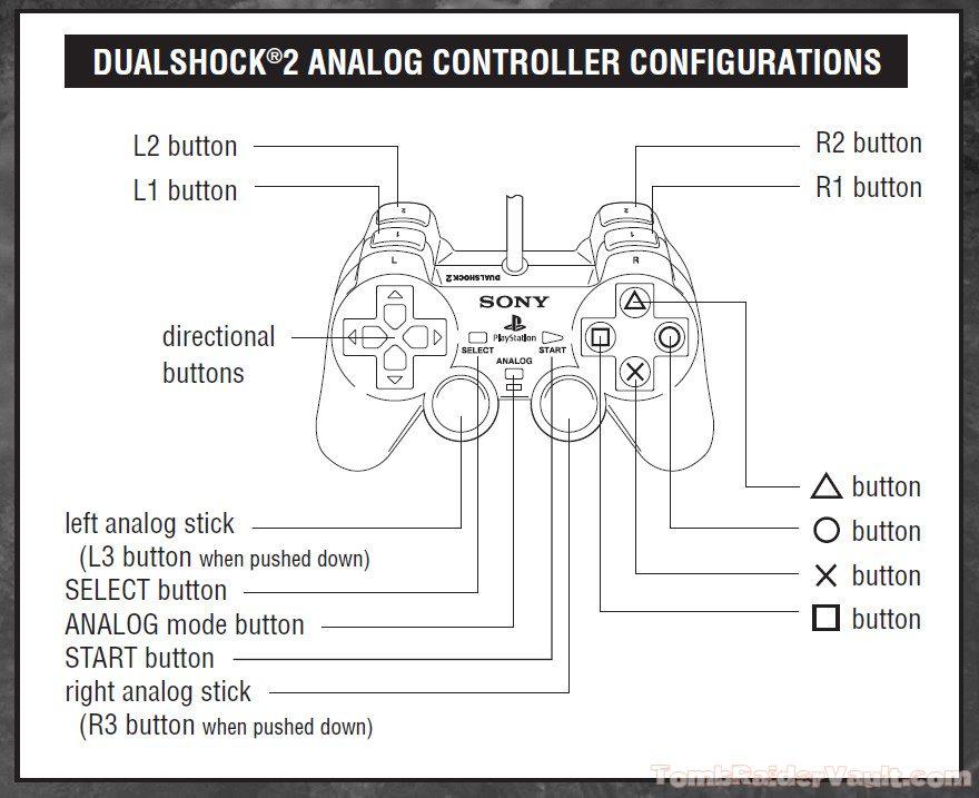 Underworld Ps2 Controls Tomb Raider Vault
